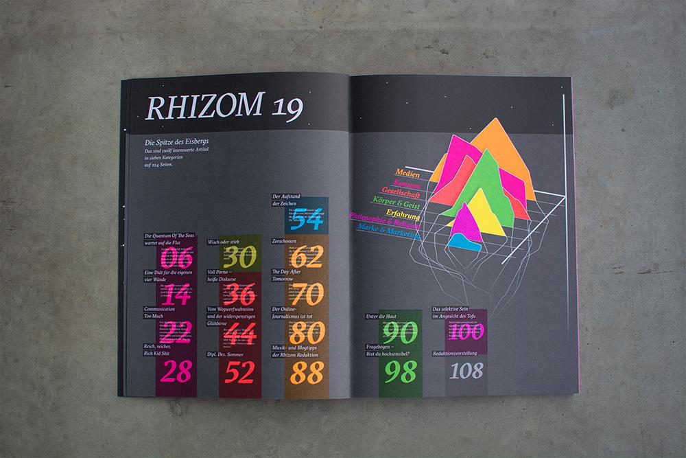 Rhizom04